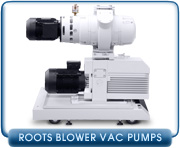 Root's Blowers & Booster Vacuum Pumps & Packages - New & Rebuilt Root's Blower Vacuum Pumps, Parts, & Rebuilding Service