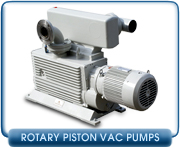 Rotary Piston Vacuum Pumps - New & Rebuilt Rotary Piston Vacuum Pumps, Parts, & Rebuilding Service