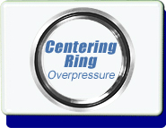 Centering Ring, OVER PRESSURE, NW-80 Vacuum Fittings, Stainless Steel with Viton O-Ring