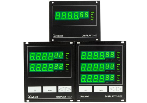 Display Controllers Cover Image