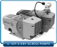 IDP-2 Dry Oil-Free Scroll Vacuum Pump, with or without meter and or Inlet Valve