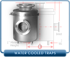 Angle Water Cooled Trap, Inlet Outlet