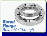 Bored Conflat Flange, 3.38 inch, Bored 2 in., Through Holes, Rotatable, 3.38 inches CF-F, SS