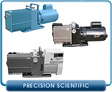 Precision Scientific Rotary Vane Vacuum Pumps Repair, Rebuild, Gasket Kits, and Parts