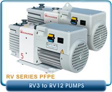 Edwards RV3, RV5, RV8, RV12 Chemical Rotary Vane Dual Stage Mechanical Vacuum Pump. PFPE Oil Prepared