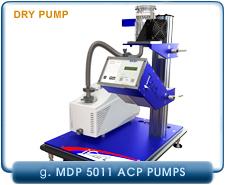 MDP 5011 Drag Pump, ISO63, & ACP Dry Pump