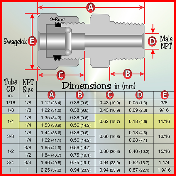 Adapter swagelok in tube size ultra torr straights