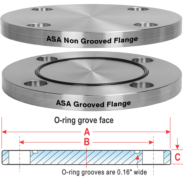 ASA 1 Inch Blank Flange with O-Ring Groove, 4.25 in OD, 3.125 in BCD, 0.625 in Dia, 4 Holes