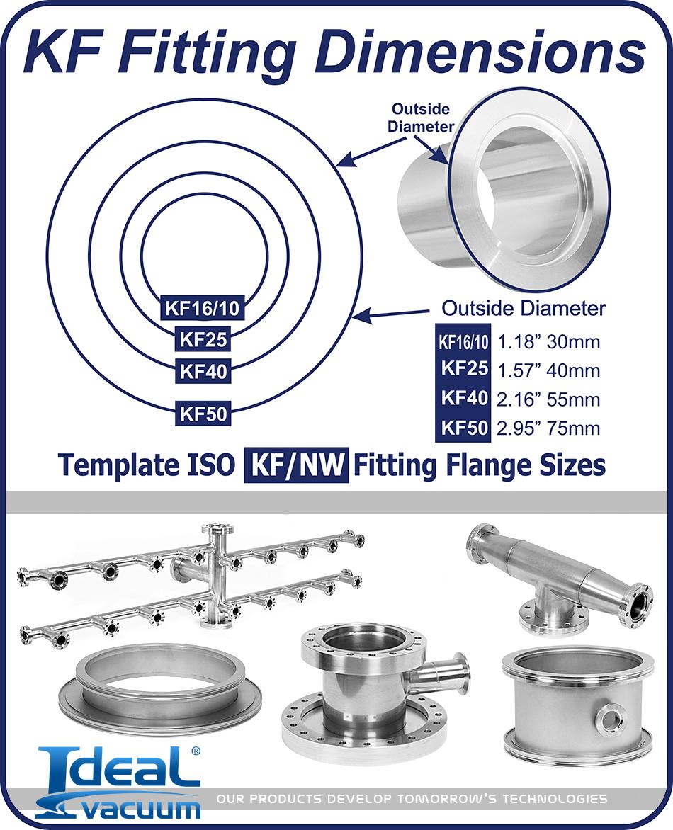 Ideal Vacuum   Hinge Clamp KF-40, KF40, Vacuum Fittings, ISO