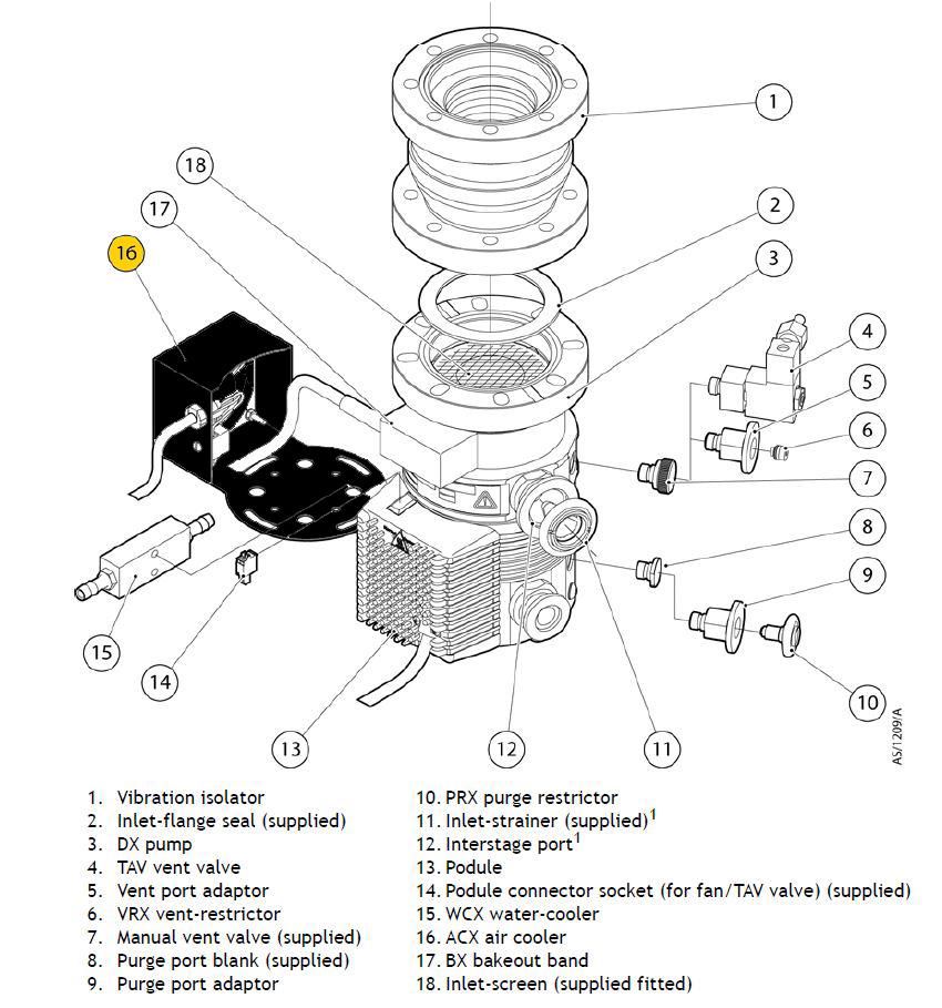Air cooler инструкция