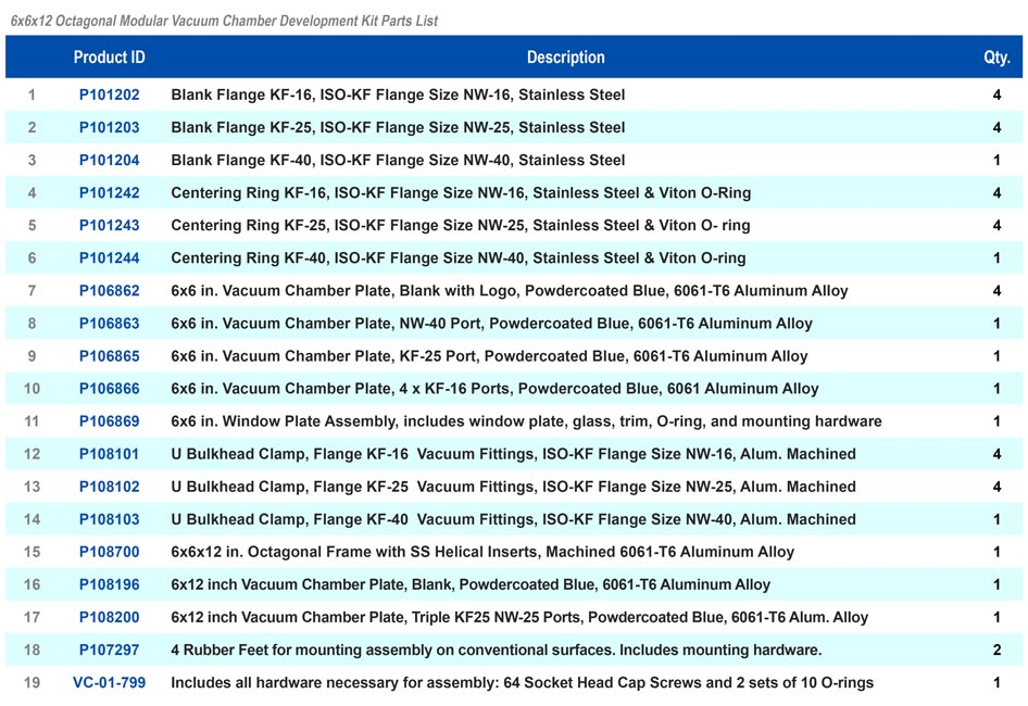 Octagonal Modular Vacuum Chamber Kit Parts List