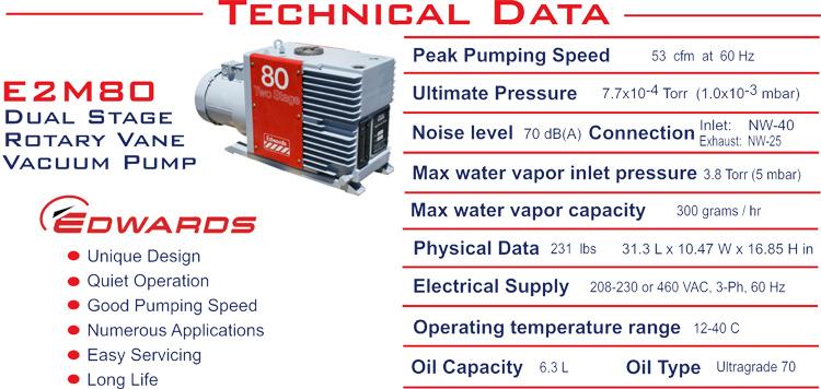Edwards 80 E2m80 Rotary Vane Dual Stage Mechanical Vacuum