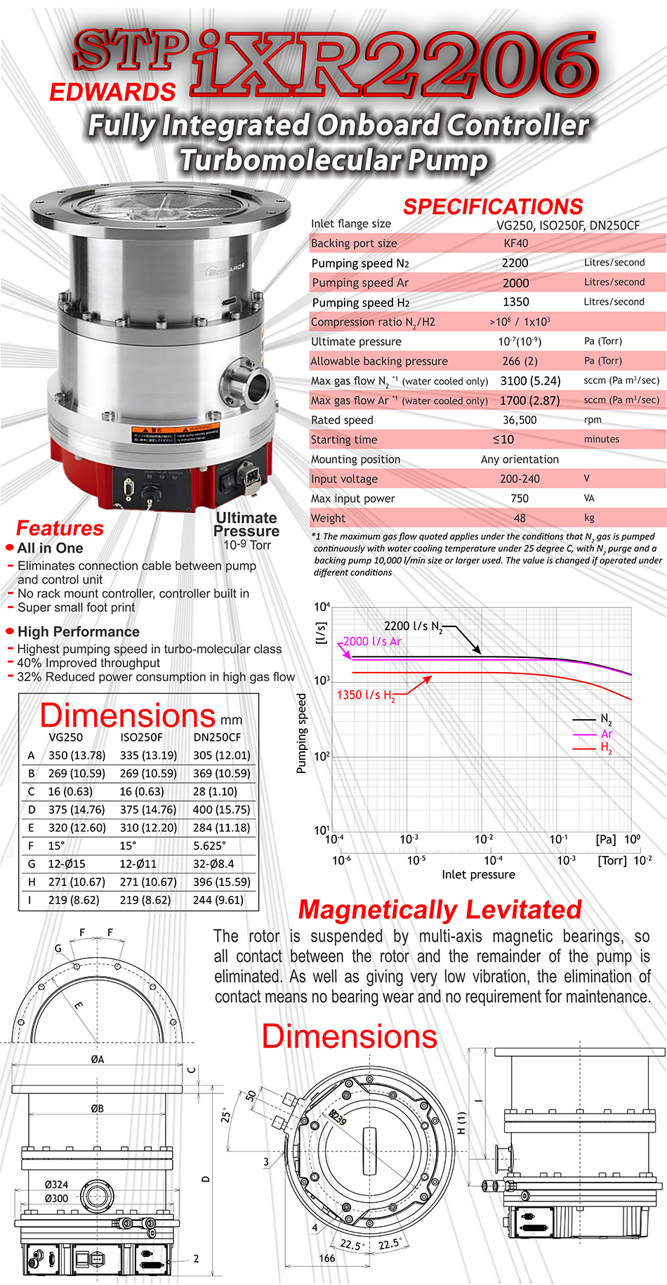Edwards Stp Ixr2206 Stp Ixr2206 5 Axis Magnetic Bearing