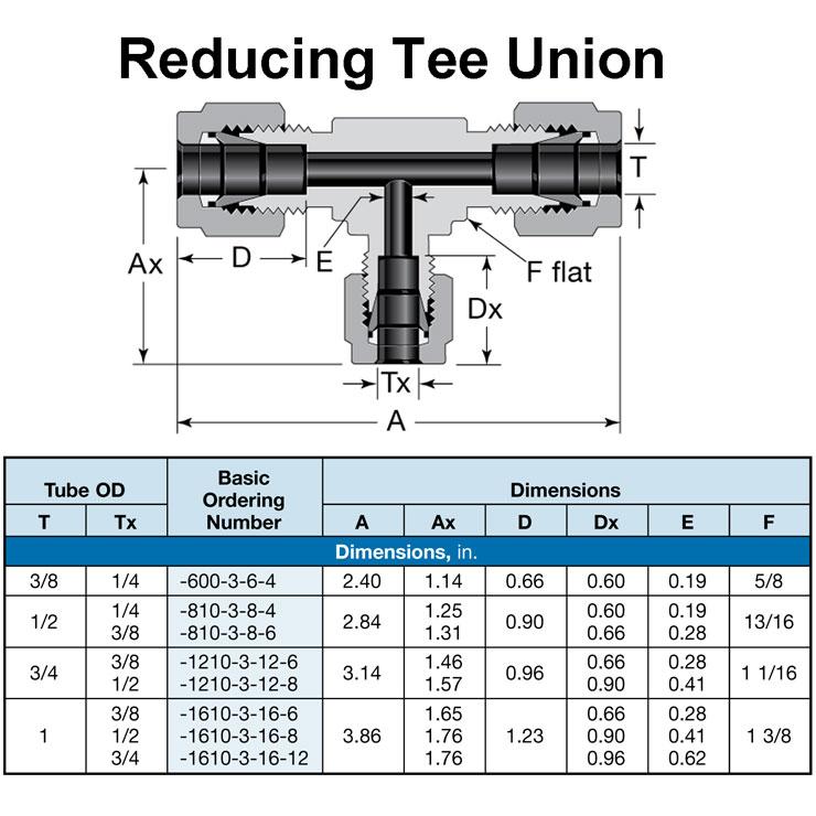 Brass Reducing Swagelok B-300-6-2 Penn Fluid System Technology Union 3//16 X 1//8