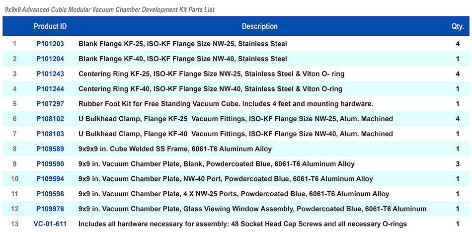 Cube Modular Vacuum Chamber Kit Parts List