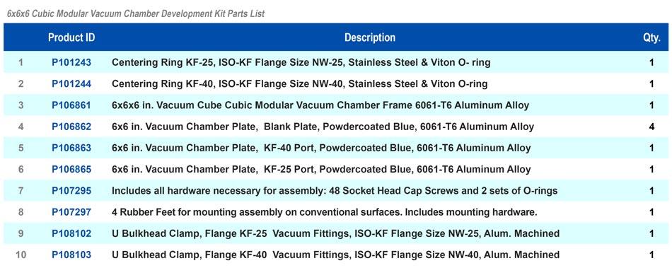 Basic Cube Modular Vacuum Chamber Kit Parts List