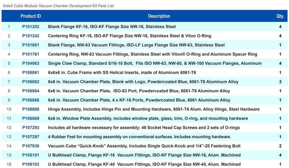 Advanced Cube Modular Vacuum Chamber Kit Parts List