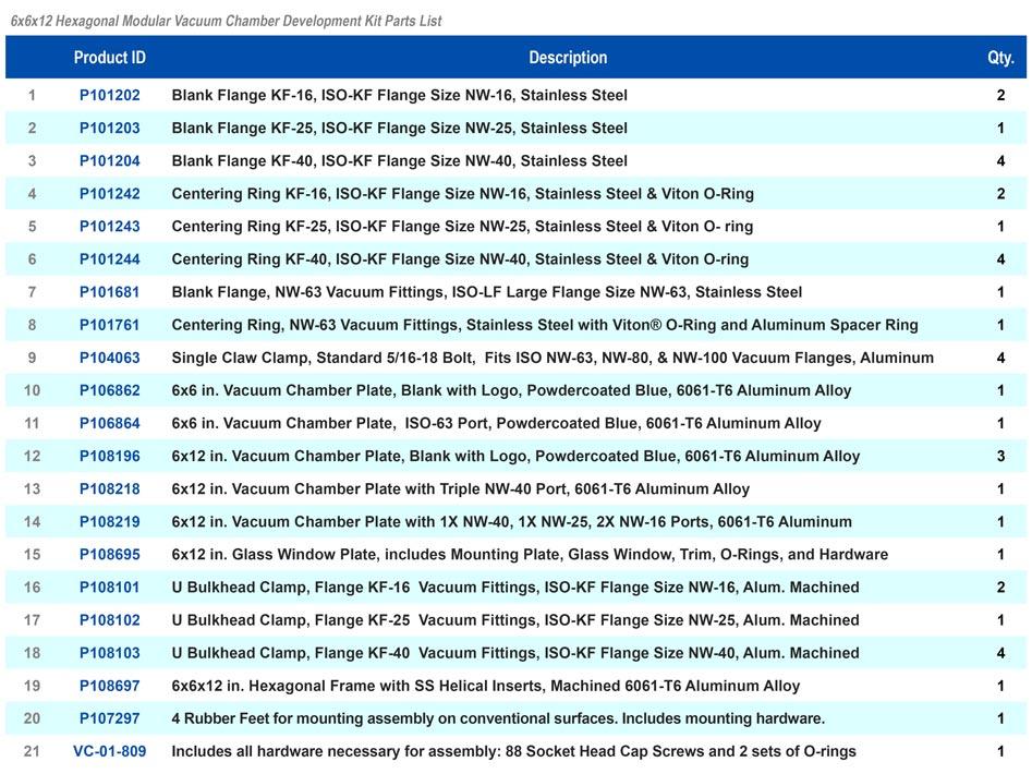 Hexagonal Modular Vacuum Chamber Kit Parts List