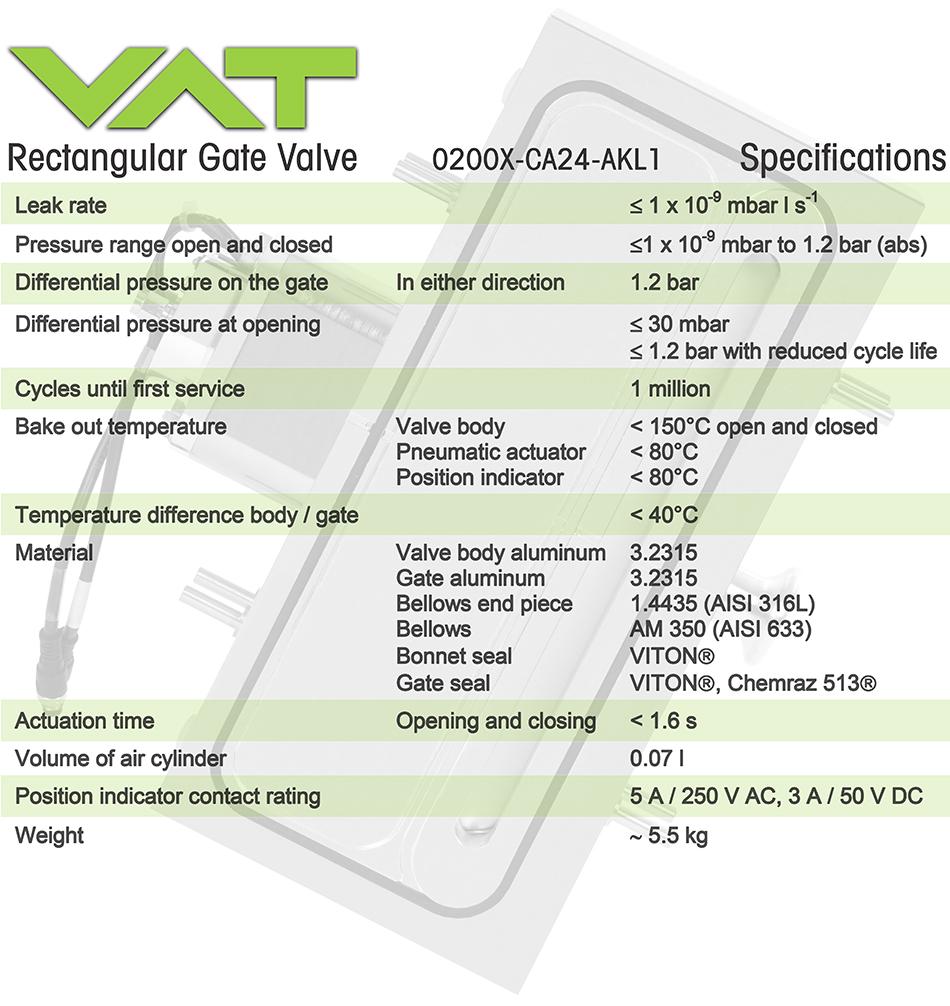 Ideal Vacuum | VAT Rectangular Gate Valve MONOVAT with